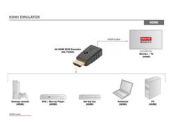 DIGITUS DA-70466 - EDID-Emulator