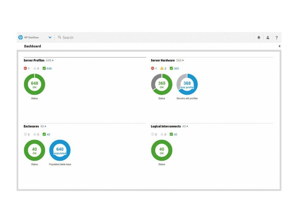 HPE OneView - Produkt-Upgradelizenz + 3 Jahre Support, 24x7 - 1 physischer Server - Upgrade von Insight Management - gehostet -