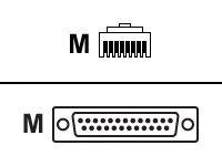 Cisco - Kabel seriell - RJ-45 (M) bis DB-25 (M) - für SOHO 91, 97