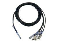 Cisco Direct-Attach Breakout Cable - Netzwerkkabel - QSFP+ (M) bis SFP+ (M) - 3 m - Grau - für P/N: N3K-C34180YC, NC55-36X100G-S