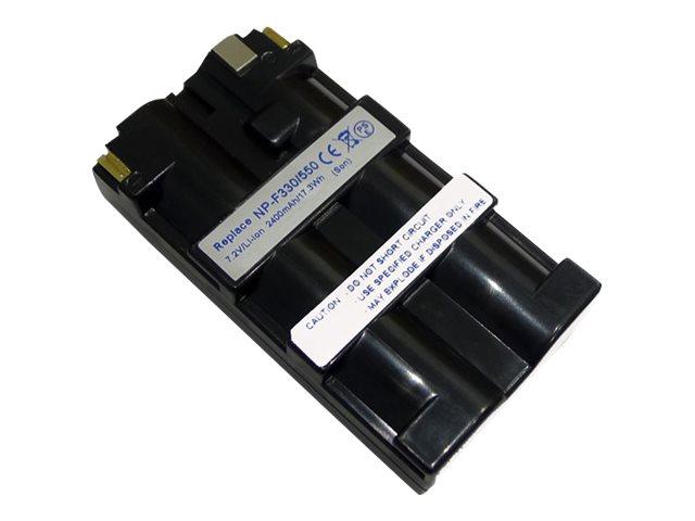 DÖRR - Batterie - Li-Ion - 2400 mAh - für Sony DCM-M1, DSR-PD100, PD150, PD170; Mavica-MVC-FD100, FD200, FD71, FD75, FD92, FD97