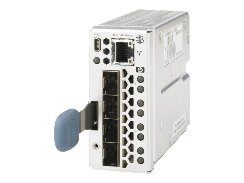 Brocade 4Gb SAN Switch Full Fabric - Switch - 2 x SFP - Plugin-Modul - für ProLiant BL20p, BL20p G2, BL20p G3, BL25p, BL30p, BL3