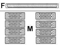 Cisco - Kabel seriell - 200 PIN Molex LFH (W) bis M/34 (V.35) (M) - abgeschirmt - für Catalyst 5000, 6000; uBR 7223, 7246, 7246V