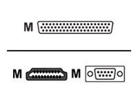 Polycom EagleEye Camera - Digitaler Breakout-Adapter