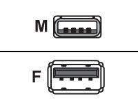 Roline - USB-Verlängerungskabel - USB (M) bis USB (W) - USB 2.0 - 1.8 m - Schwarz