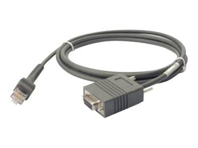 Zebra - Kabel seriell - DB-9 (W) - 2.13 m